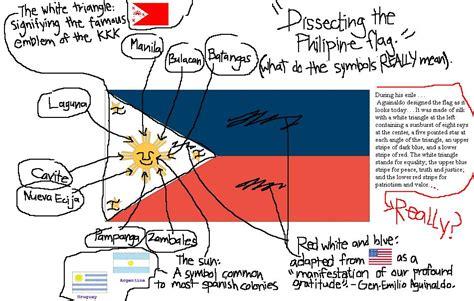 theme definition tagalog dissecting the philippine flag by gwatsinanggo on deviantart