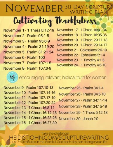 worship songwriting tips 30 days to better writing books november scripture writing the gingham apron