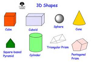 What Is The Name Of A 3d Hexagon Quora - names of 3d shapes corbettmaths