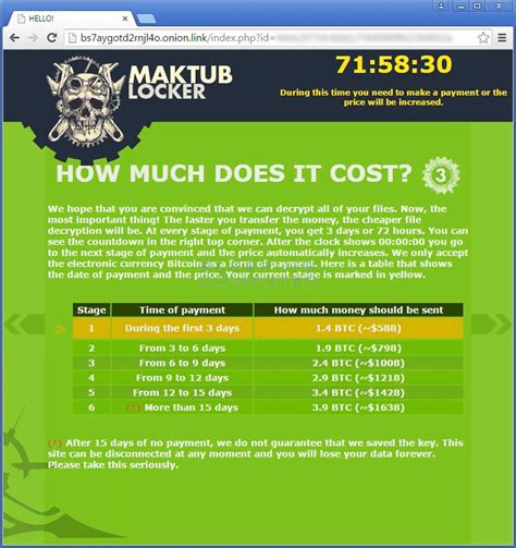 how much does it cost to do a bathroom the art of the maktub locker ransomware