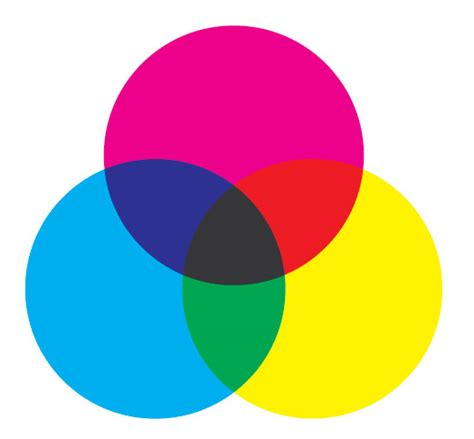 subtractive color opinions on subtractive color