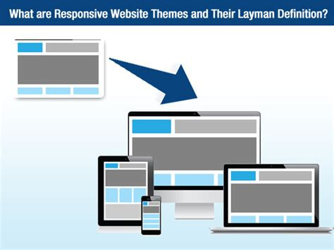 theme responsive definition theme4press what are responsive website themes and their