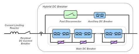 ballistic breaker the arc free circuit breaker for dc or