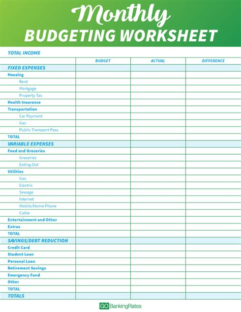 create  perfect budget   worksheet