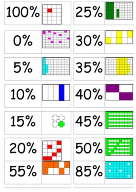 percentages teaching ideas