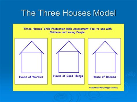 The Three Houses Model Ppt