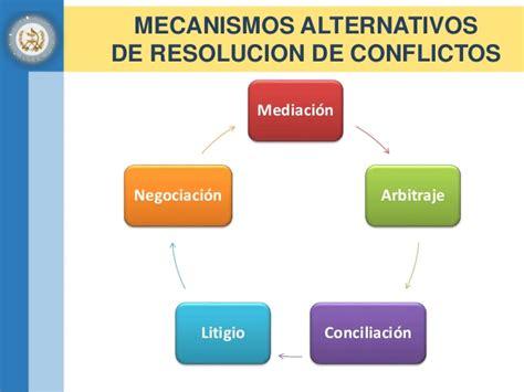 resolucion de intendencia nacional n prevenci 243 n y resoluci 243 n de conflictos regina yat