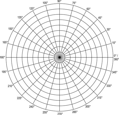 printable graph paper circle polar grid in degrees with radius 10 clipart etc