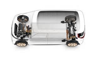 Tesla Electric Car Mechanism Volkswagen Budd E And Tesla Model S Architecture Comparison