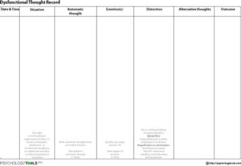 Dysfunctional Thought Record Worksheet
