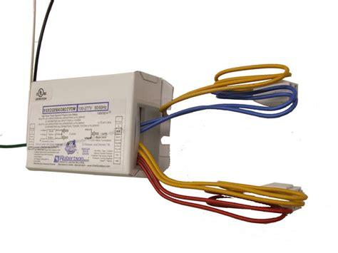 wind air purifier  wind air purifier model