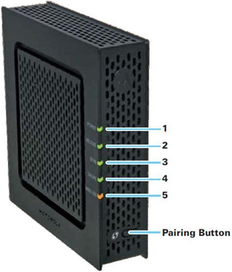 spectrum modem online light blinking arris motorola sbg901