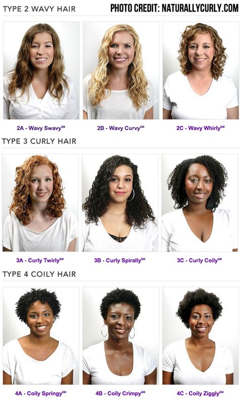 what kind of hair to you use for crochet braids what kind of curly hair do you have curly hair types so