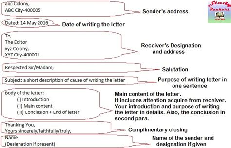 Formal Letter Format Cbse Class 7 Format For Writing Formal Letters With Exle 171 Study Rankers