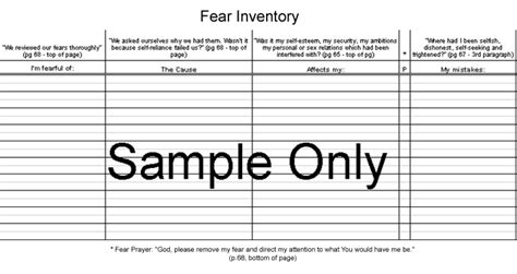Al Anon 4th Step Worksheet The Best And Most Comprehensive Worksheets Fourth Step Inventory Template