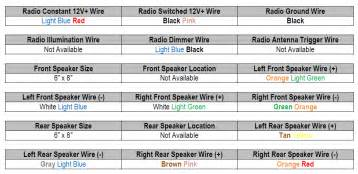 2005 ford excursion car stereo wiring diagram radiobuzz48