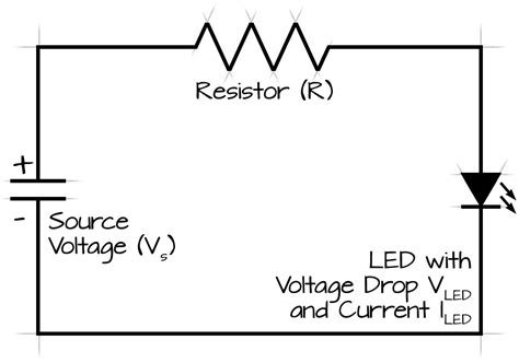calculate resistor value voltage drop led resistor calculator