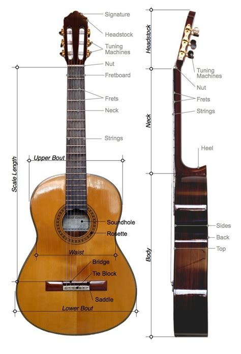 Efek Gitar Moer 1 sejarah musik alat musik efek gitar aliran