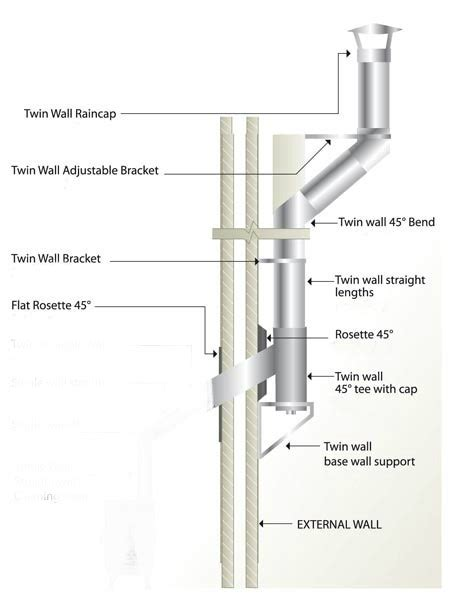 Chimney Outlet Pipe Price - wall flue external flue pipes