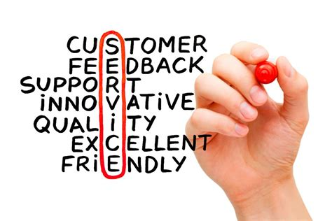 a to be a service service delivery customer service is vital for success
