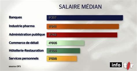 Grille Salaire Assurance by Quel Salaire Attendre En 2013 En Suisse Le Du