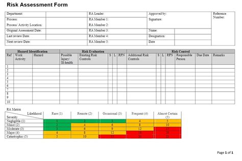 risk management form template template exles