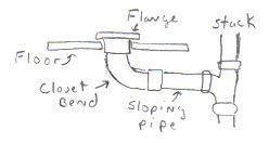 Plumbing Toilet Waste Pipe by How To Plumb For A Toilet