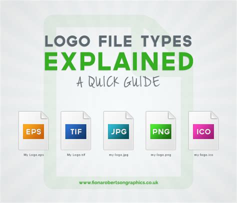 eps format explained logo file types explained fiona robertson graphics