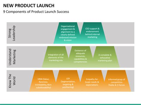 New Product Launch Powerpoint Template Sketchbubble New Product Launch Presentation Template