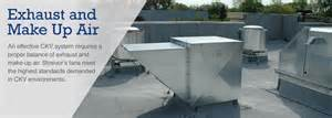 Kitchen Exhaust Air Velocity Exhaust And Make Up Air Fans Streivor Air Systems