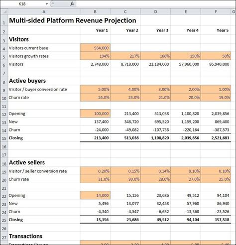 Income Projection Template Ideal Vistalist Co Revenue Projection Template