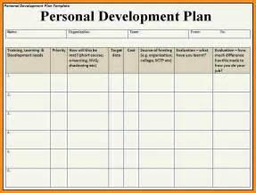 business development template plan 9 professional development template parts of resume