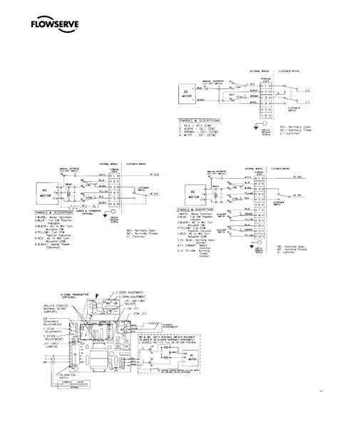 Wiring diagrams | Flowserve CE Series Automax CENTURA User