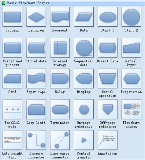 different flowchart symbols basic flowchart free templates and software available