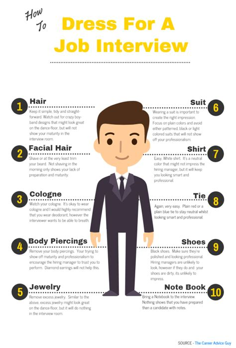 5 Tips On Dressing For A Successful by What To Wear When Looking For A Kays Makehauk Co