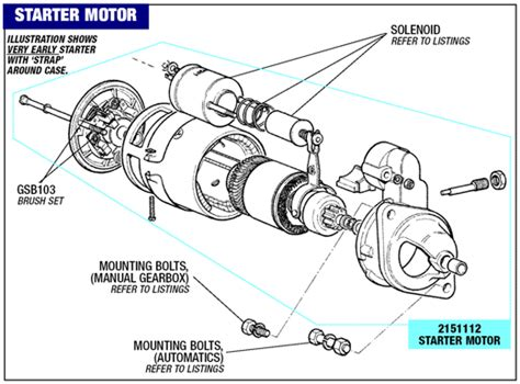 starter motor parts diagram starter motor part pf car ka ka pictures