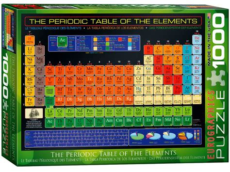 1000 images about periodic table of elements on pinterest periodic table of the elements 1000 pc jigsaw puzzle