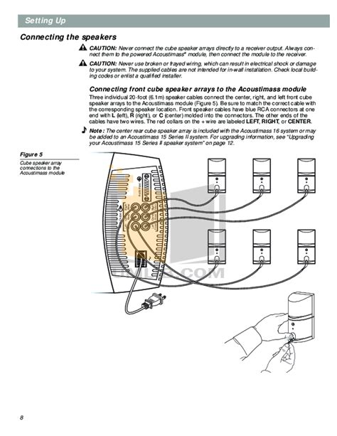 bose 321 manual pdf wiring diagrams repair wiring scheme