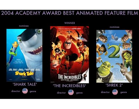 film gagné oscar 2004 2004 academy award best animated feature film