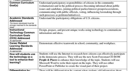 civics lesson plan templates florida standards ed tech