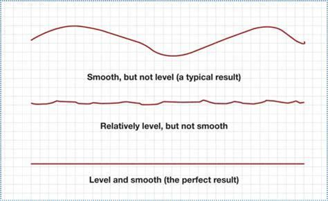 Levelness of Slabs  Concrete Construction Magazine