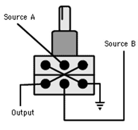 blend pot wiring stewmac