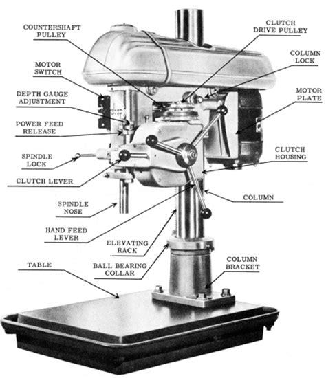 Walker Turner 1100 Series 20 Quot Drill Press Operator S
