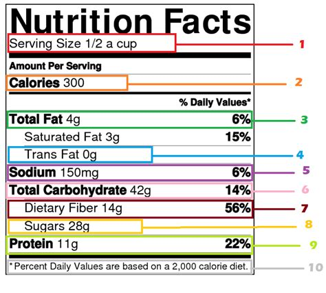 calories in food nutrition carbohydrate and calorie counter 63 calorie counting apps websites