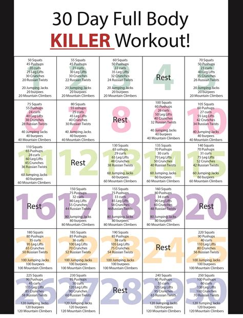 work out plans at home so i have been looking at all of these 30 day workout