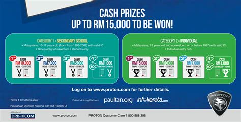 design competition malaysia 2015 proton design competition 2015 budding designers