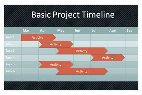 Project Timeline Template 14 Free Download For Word Project Timeline In Powerpoint