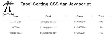 membuat website dengan html css dan javascript cara membuat tabel sorting dengan bootstrap dan javascript