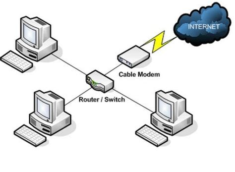 Small Home Net Builder How To Set Up A Workgroup Or Small Home Network Wazoefu