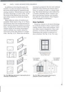 Awning Styles Designing Amp Drawing Elevations